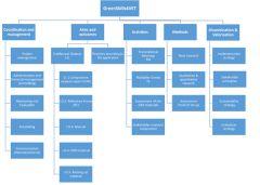 b_240_240_16777215_00_images_GreenSkills4VET_Informationen_Strukturplan.jpg